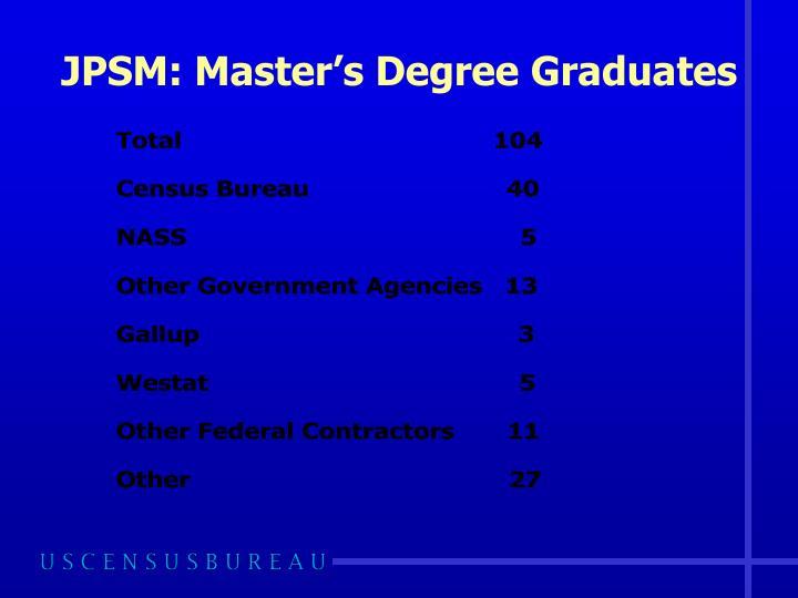 JPSM: Master's Degree Graduates