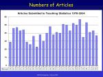 numbers of articles