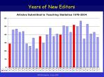 years of new editors