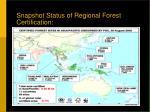 snapshot status of regional forest certification