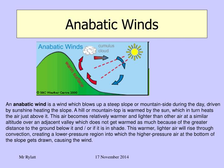 Anabatic Winds