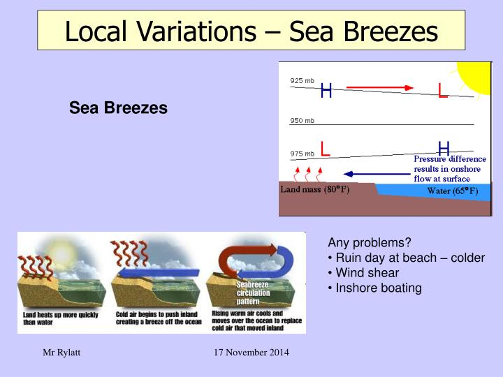 Local Variations – Sea Breezes
