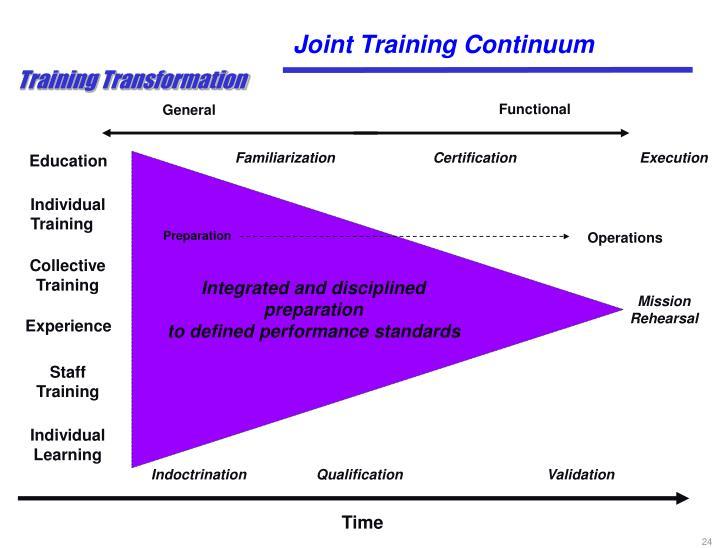 Joint Training Continuum