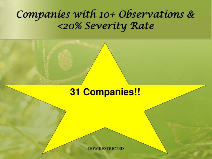 Companies with 10+ Observations &