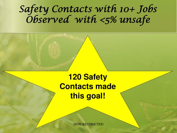 Safety Contacts with 10+
