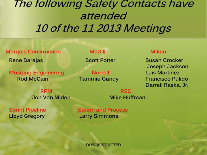 The following Safety Contacts have attended