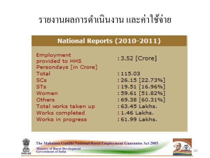 รายงานผลการดำเนินงาน และค่าใช้จ่าย