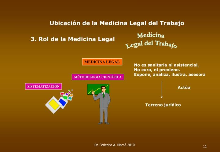 Ubicación de la Medicina Legal del Trabajo