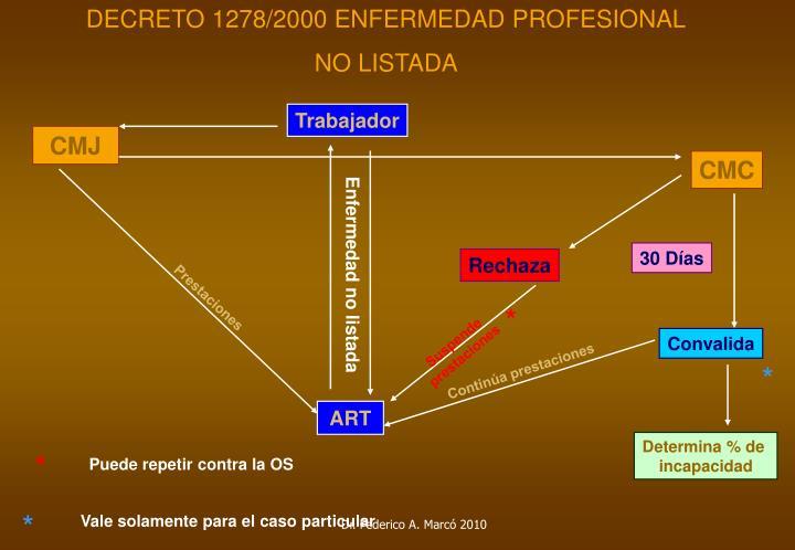DECRETO 1278/2000 ENFERMEDAD PROFESIONAL
