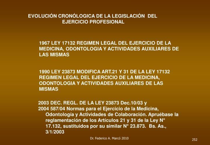 EVOLUCIÓN CRONÓLOGICA DE LA LEGISLACIÓN  DEL