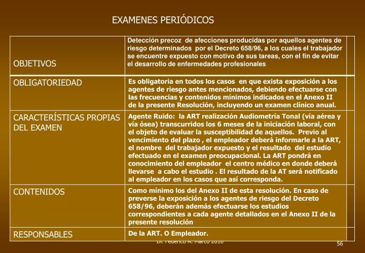 EXAMENES PERIÓDICOS