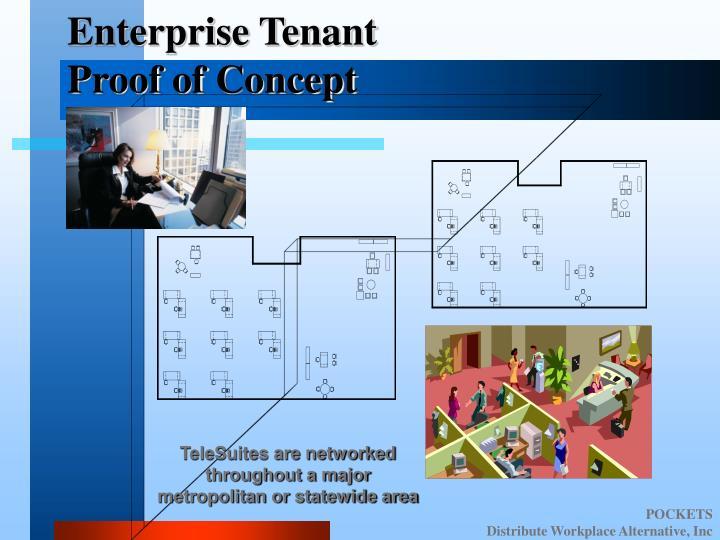 Enterprise Tenant