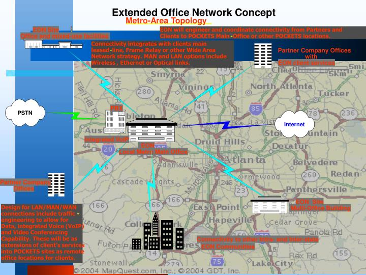 Extended Office Network Concept