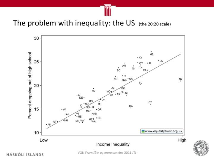 The problem with inequality: the US