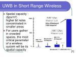 uwb in short range wireless