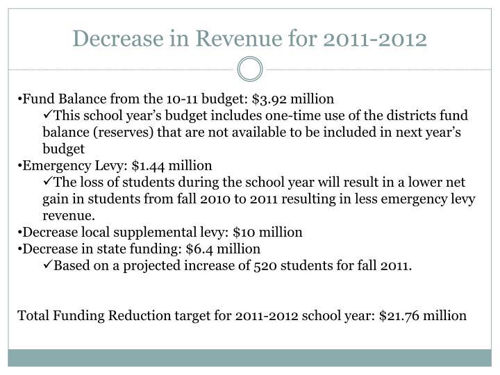 Decrease in Revenue for 2011-2012
