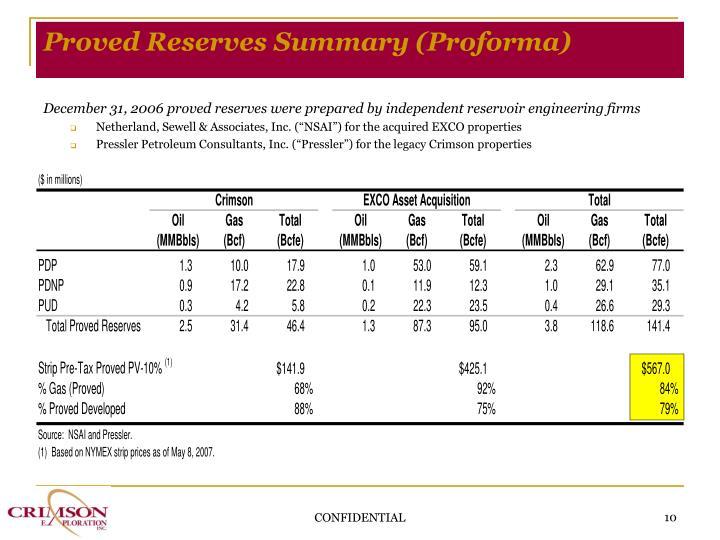 Proved Reserves Summary (Proforma)