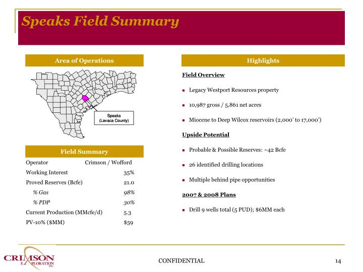 Speaks Field Summary