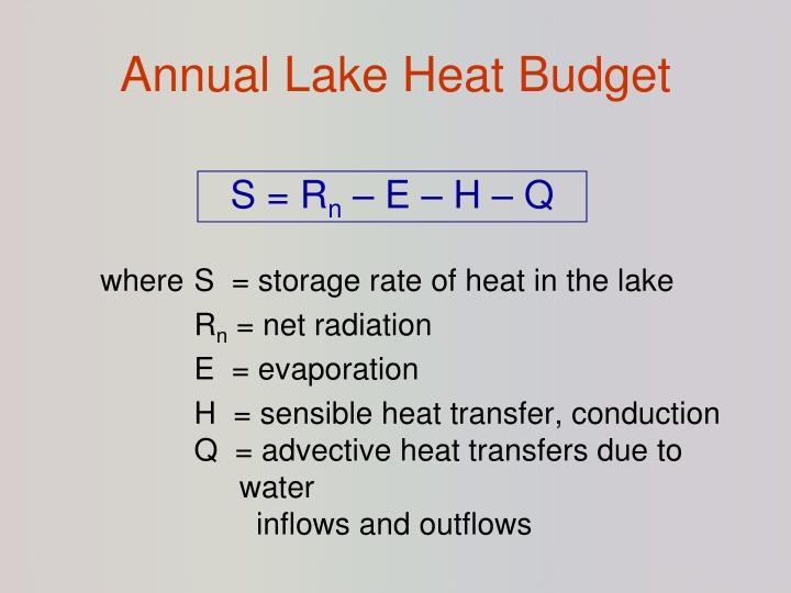 Annual Lake Heat Budget