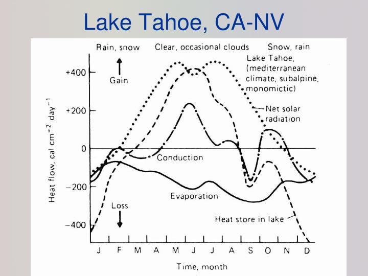 Lake Tahoe, CA-NV