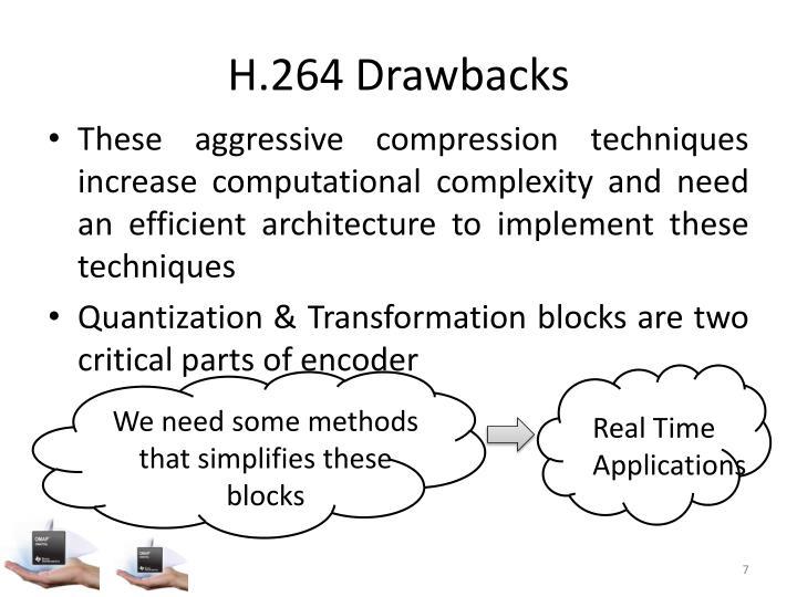 H.264 Drawbacks