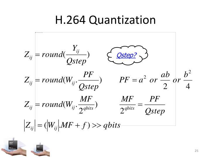 H.264 Quantization
