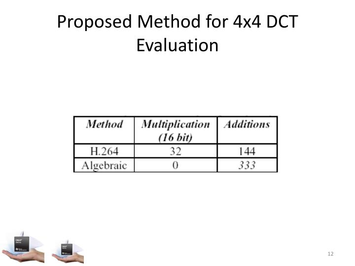 Proposed Method for 4x4 DCT Evaluation