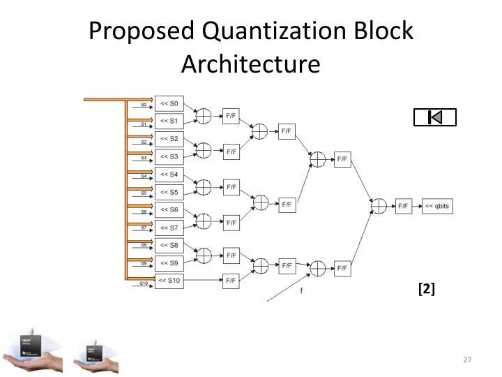 Proposed Quantization Block Architecture