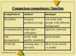 comparison competences function