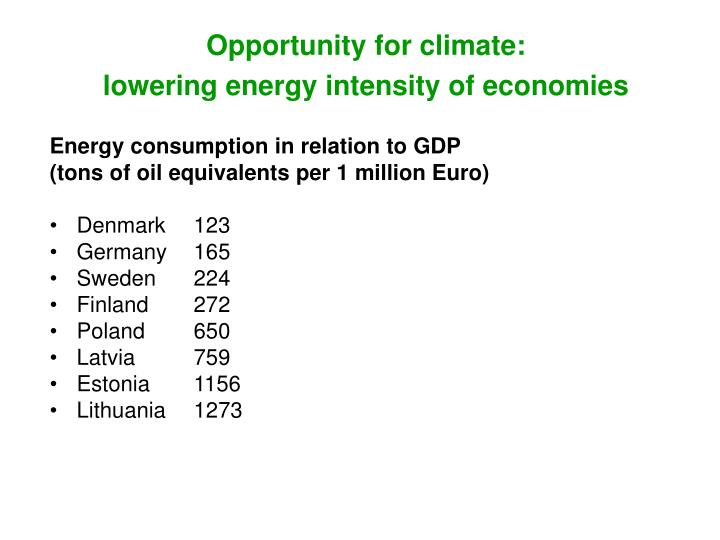 Opportunity for climate: