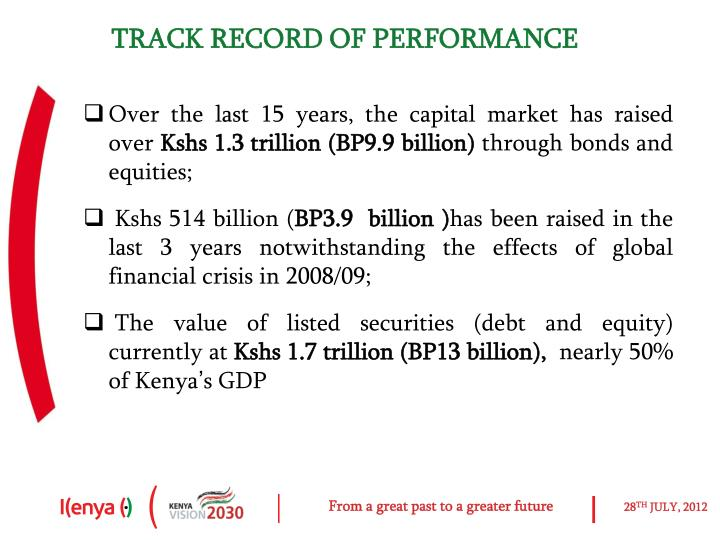 TRACK RECORD OF PERFORMANCE