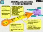 modeling and simulation technology roadmap