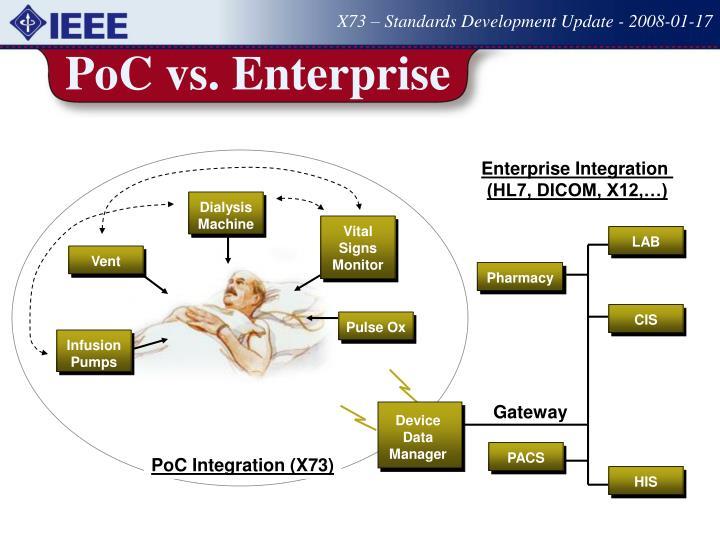 Poc vs enterprise