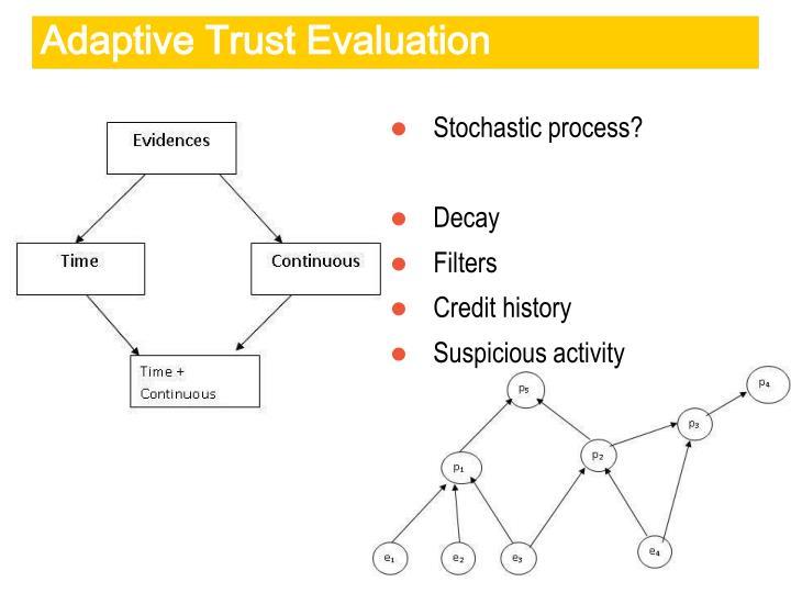 Adaptive Trust Evaluation