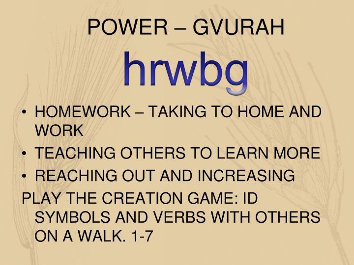 POWER – GVURAH