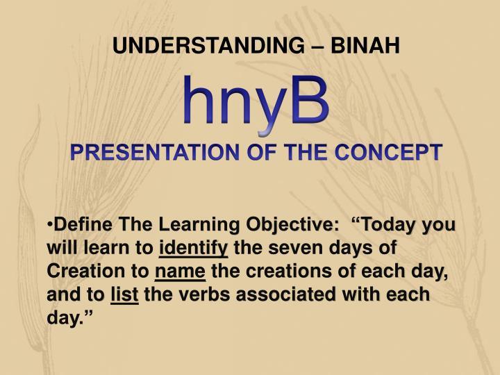 UNDERSTANDING – BINAH