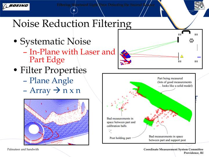 Noise Reduction Filtering