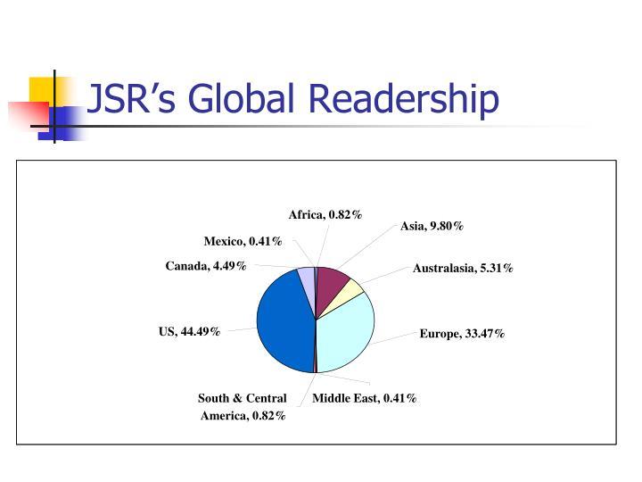 Africa, 0.82%