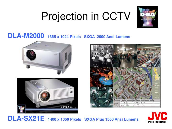 Projection in cctv