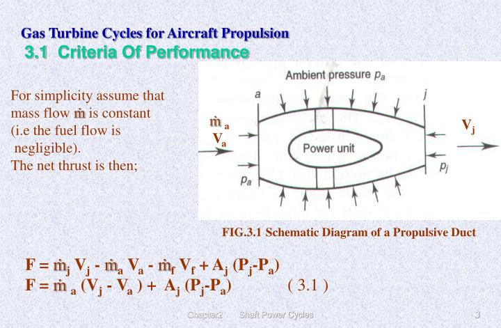 Gas turbine cycles f or aircraft propulsion 3 1 criteria of performance
