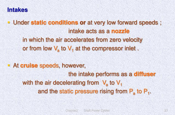 Intakes