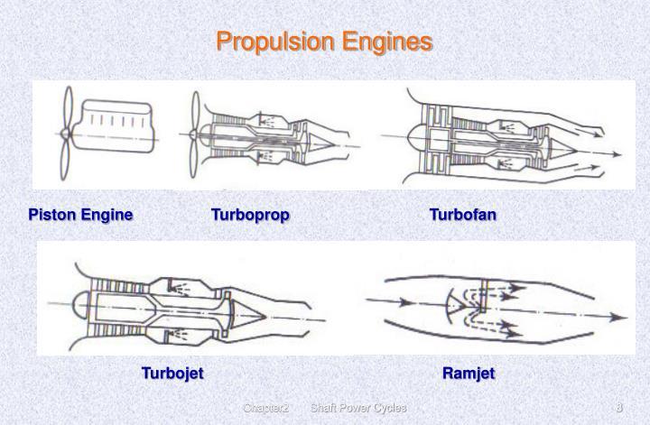 Propulsion Engines