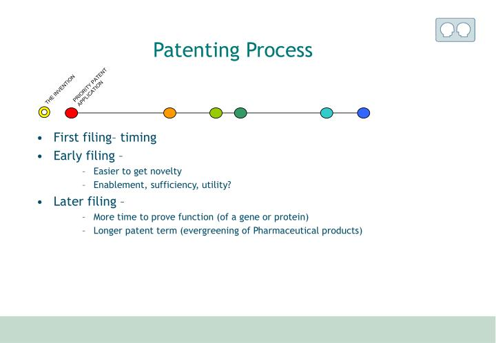 Patenting Process
