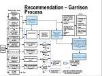 recommendation garrison process