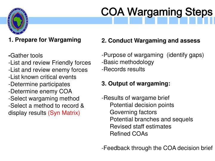 COA Wargaming Steps