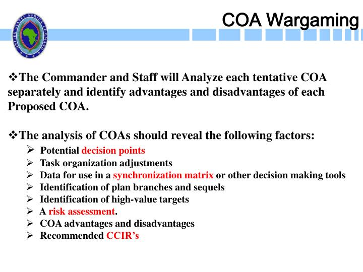 COA Wargaming