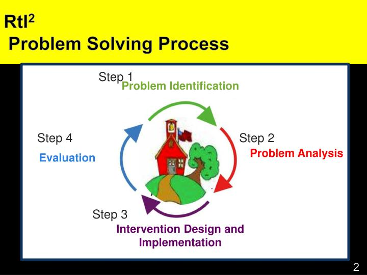 Rti 2 problem solving process