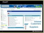 iviewxt