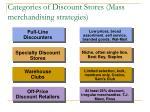 categories of discount stores mass merchandising strategies