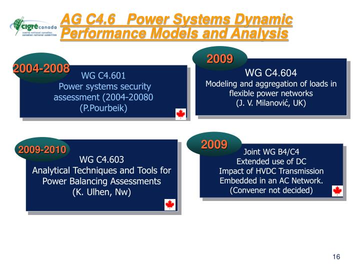 AG C4.6   Power Systems Dynamic Performance Models and Analysis
